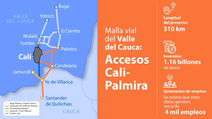 Arranca licitación de la malla vial del Valle del Cauca: Accesos Cali-Palmira