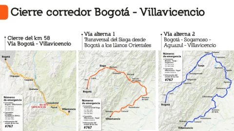 Inestabilidad geológica en el kilómetro 58 de la vía Bogotá – Villavicencio obliga a su cierre indefinido