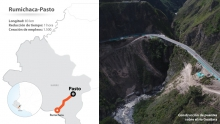 Banca internacional respalda contrato de crédito de la iniciativa 4G Rumichaca-Pasto